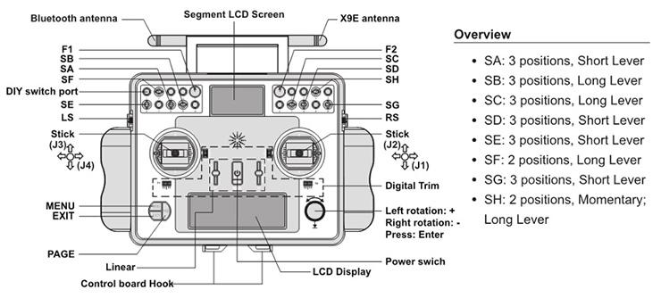 9XE_diagrama_1.jpg