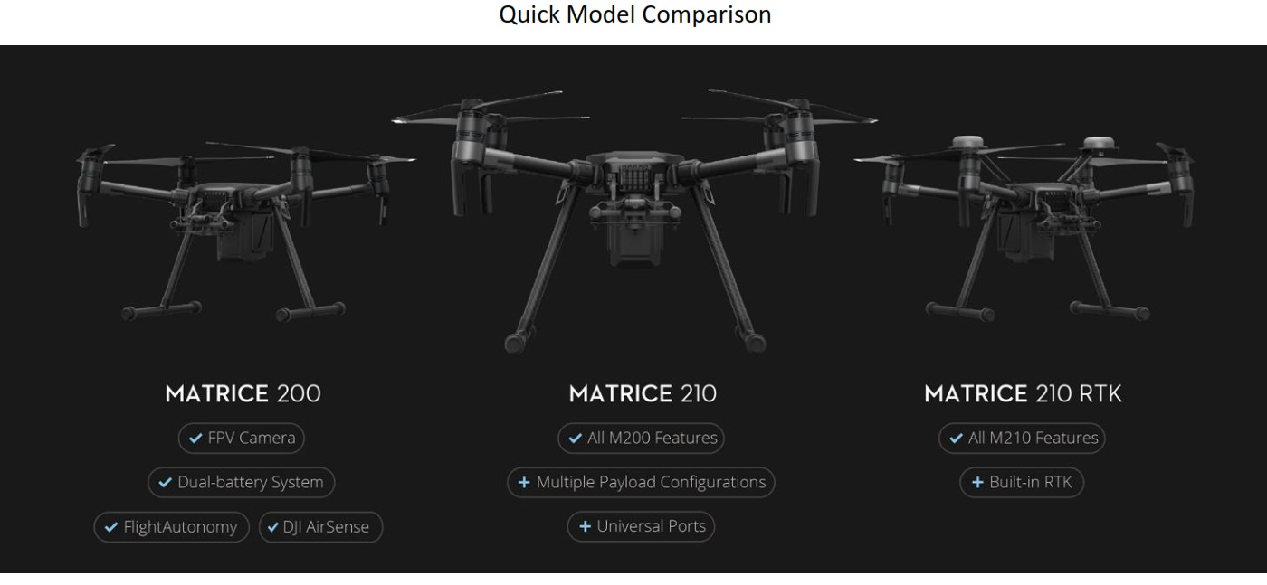M200_series_comparacion_c.jpg