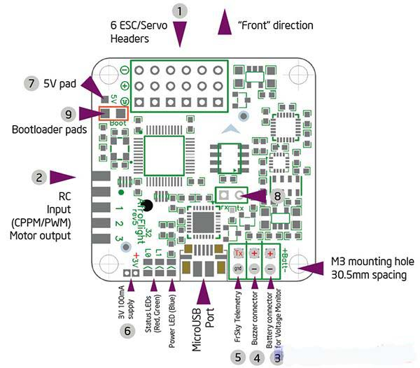 Diagram Wiring Naze32 Rev. 5 - All Wiring Diagram on