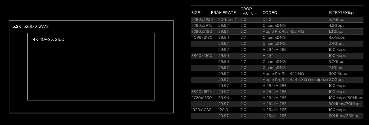 x5s_pantalla_5.2K_.jpg
